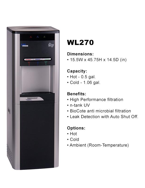 WL270