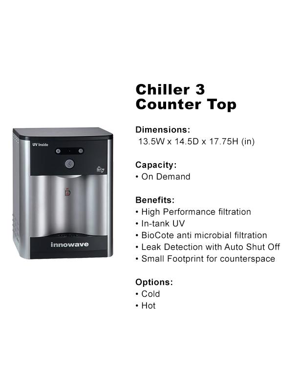 Chiller3 Web