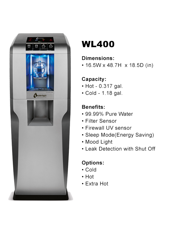 WL400 Web